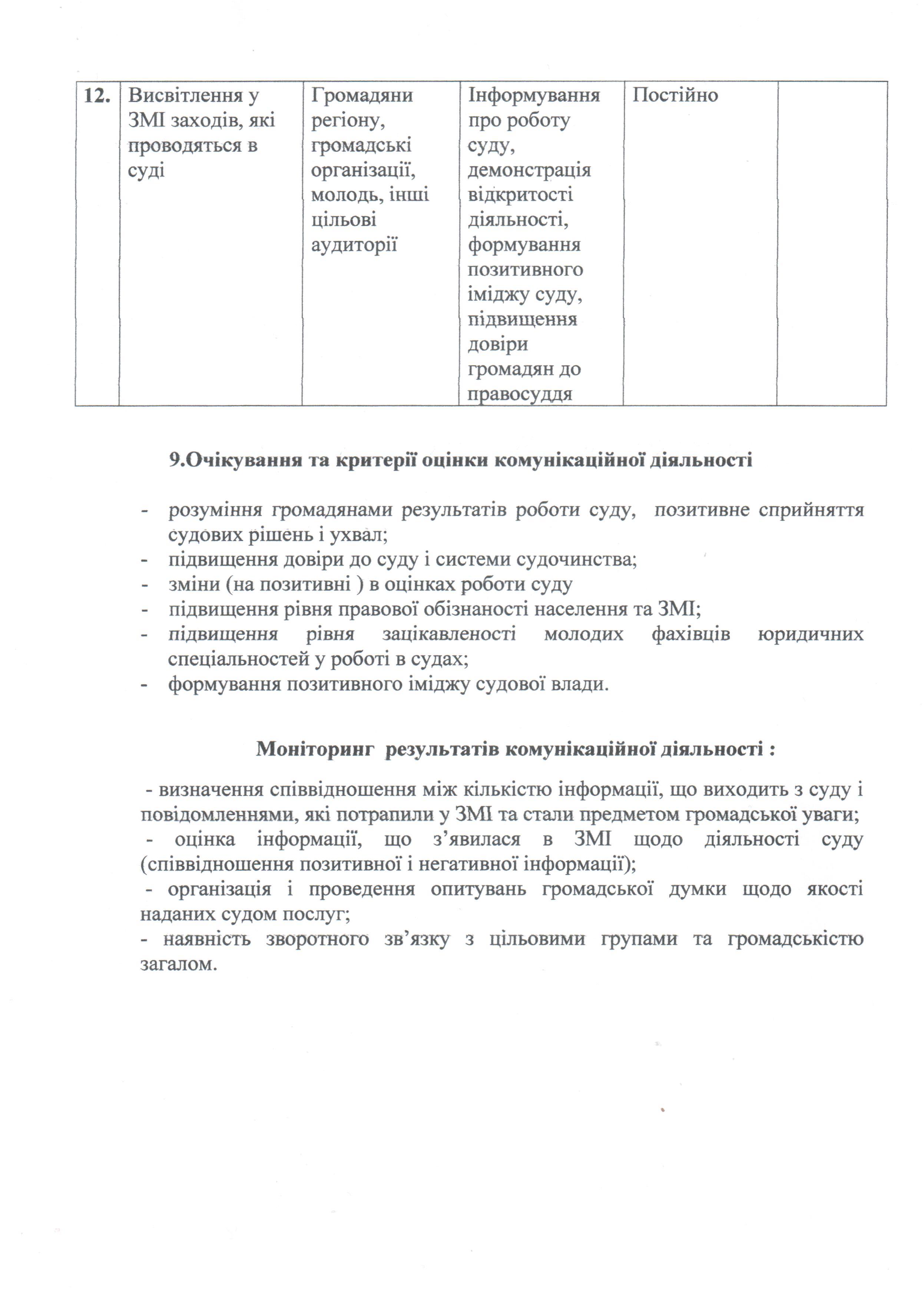 str_12